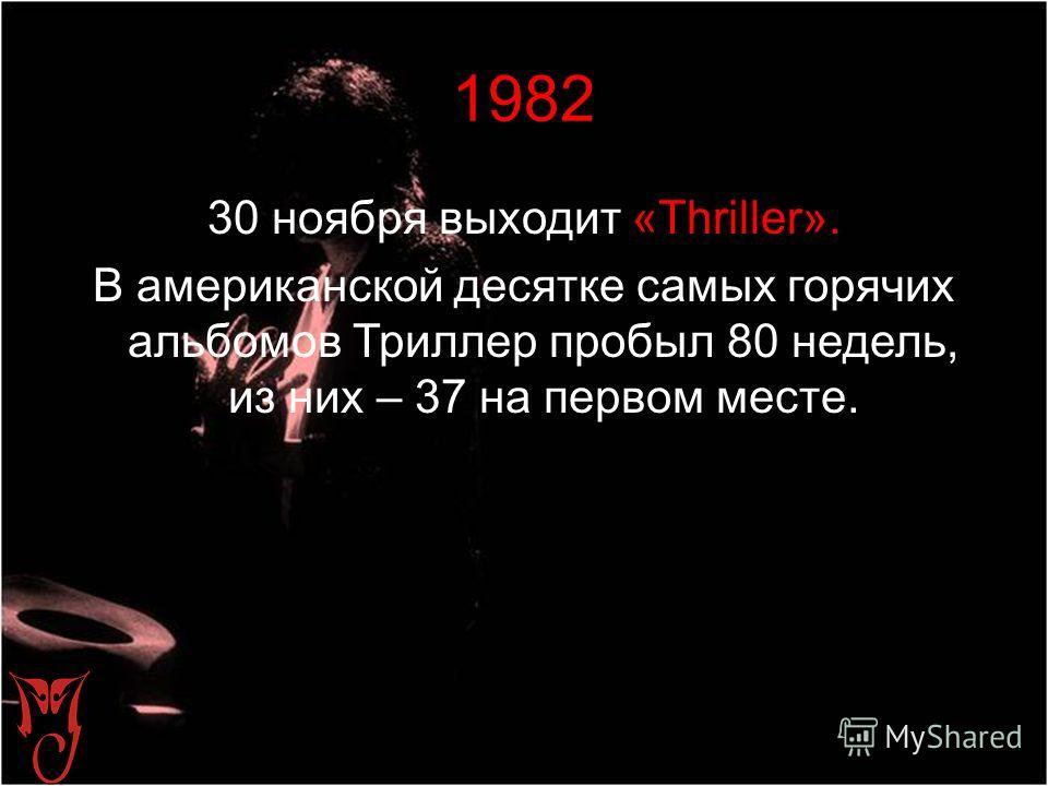 1979 В августе выходит первый настоящий сольный альбом Майкла «Off The Wall». Тираж альбома – 20 000 000 экземпляров.