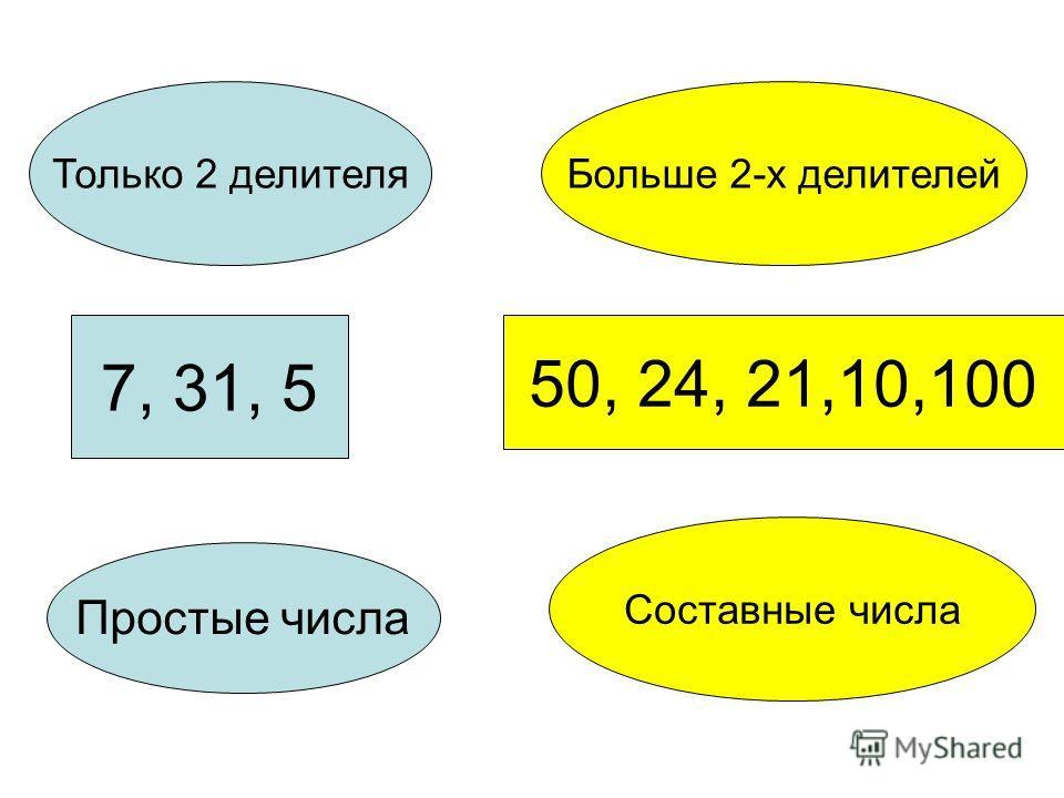 Только 2 делителяБольше 2-х делителей 7, 31, 5 50, 24, 21,10,100 Простые числа Составные числа