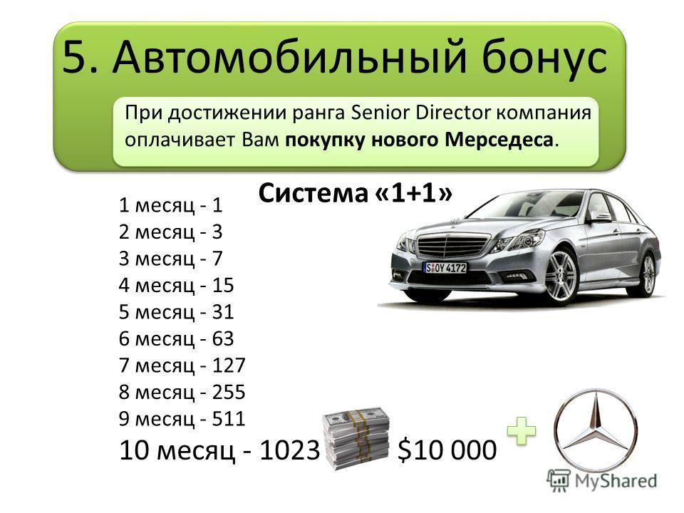5. Автомобильный бонус При достижении ранга Senior Director компания оплачивает Вам покупку нового Мерседеса. Система «1+1» 1 месяц - 1 2 месяц - 3 3 месяц - 7 4 месяц - 15 5 месяц - 31 6 месяц - 63 7 месяц - 127 8 месяц - 255 9 месяц - 511 10 месяц