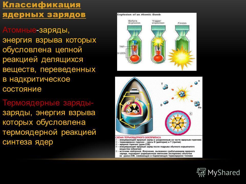 Классификация ядерных зарядов Атомные-заряды, энергия взрыва которых обусловлена цепной реакцией делящихся веществ, переведенных в надкритическое состояние Термоядерные заряды- заряды, энергия взрыва которых обусловлена термоядерной реакцией синтеза