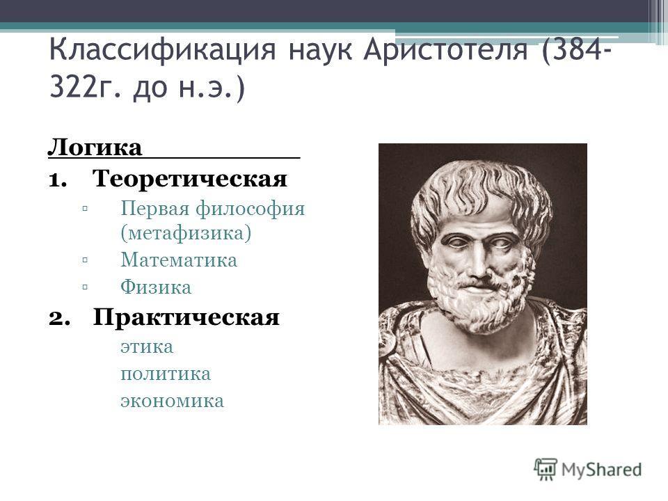 Классификация наук Аристотеля (384- 322г. до н.э.) Логика__________ 1.Теоретическая Первая философия (метафизика) Математика Физика 2.Практическая этика политика экономика