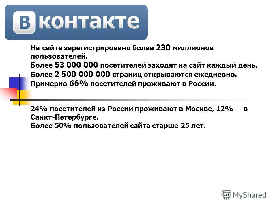 На сайте зарегистрировано более 230 миллионов пользователей. Более 53 000 000 посетителей заходят на сайт каждый день. Более 2 500 000 000 страниц открываются ежедневно. Примерно 66% посетителей проживают в России. 24% посетителей из России проживают