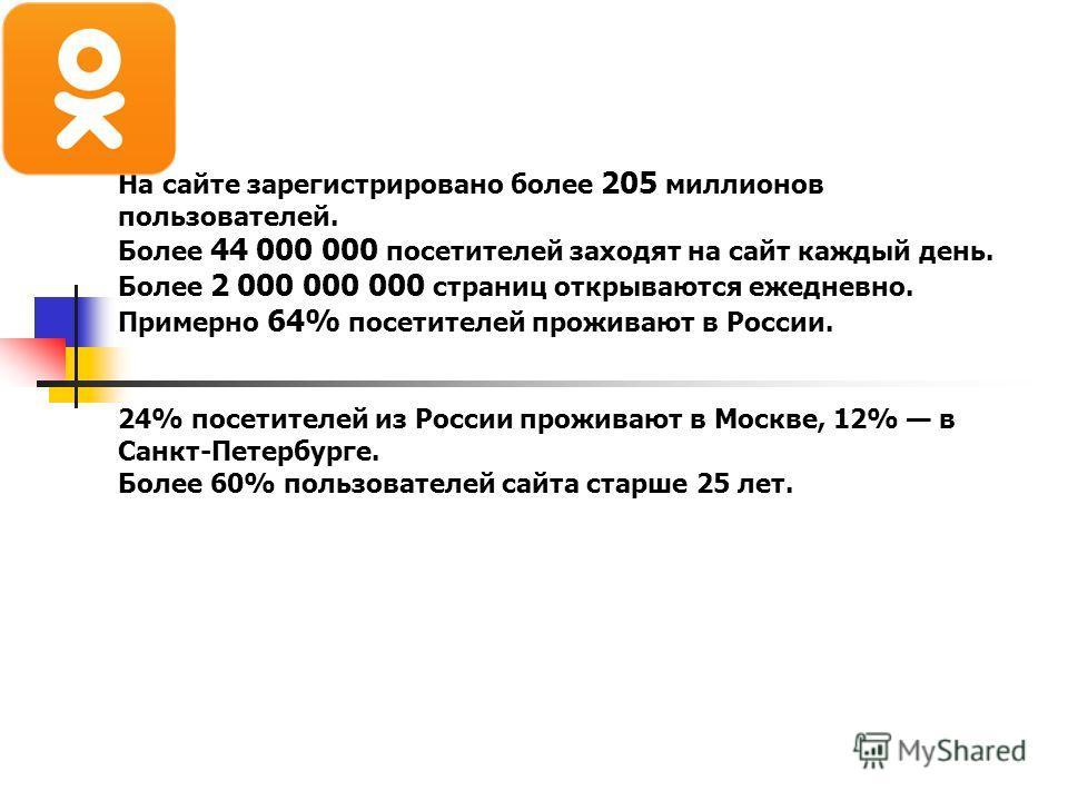 На сайте зарегистрировано более 205 миллионов пользователей. Более 44 000 000 посетителей заходят на сайт каждый день. Более 2 000 000 000 страниц открываются ежедневно. Примерно 64% посетителей проживают в России. 24% посетителей из России проживают