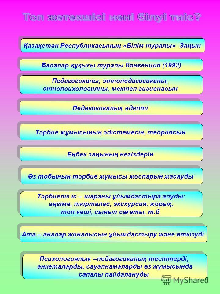 Қазақстан Республикасының «Білім туралы» Заңын Балалар құқығы туралы Конвенция (1993) Педагогиканы, этнопедагогиканы, этнопсихологияны, мектеп гигиенасын Педагогиканы, этнопедагогиканы, этнопсихологияны, мектеп гигиенасын Педагогикалық әдепті Тәрбие