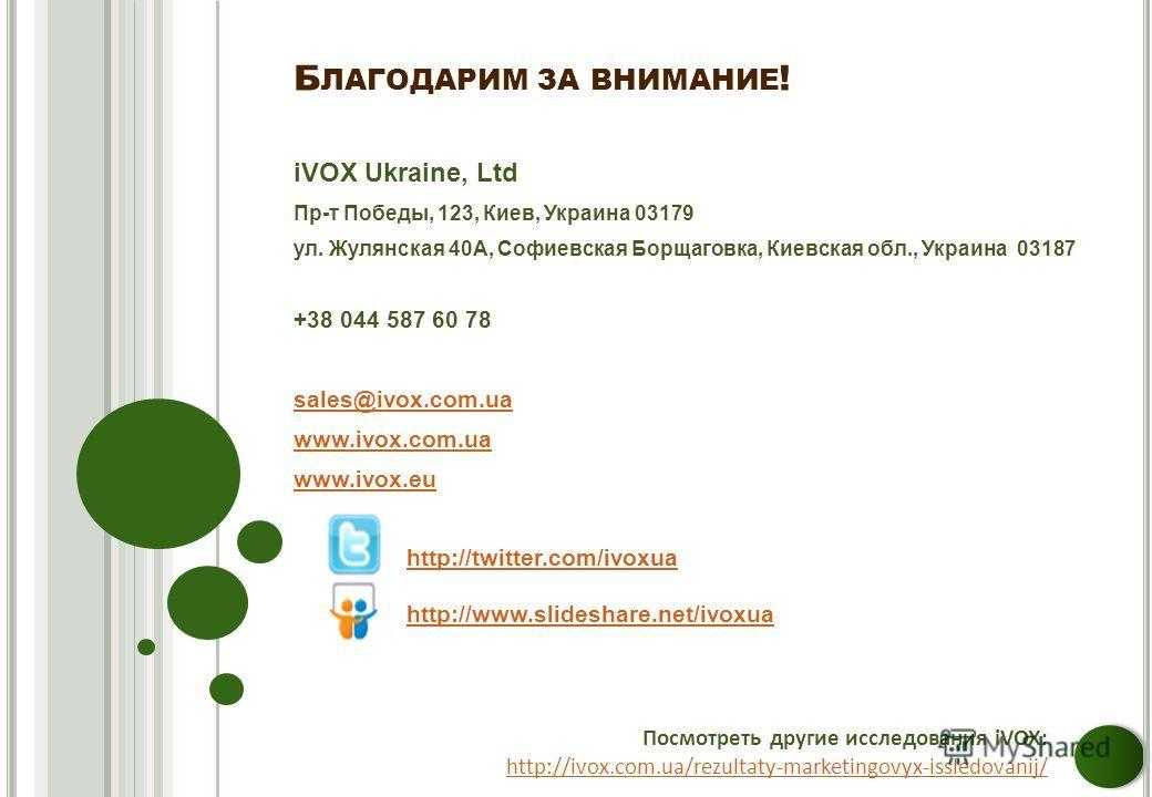 Б ЛАГОДАРИМ ЗА ВНИМАНИЕ ! iVOX Ukraine, Ltd Пр-т Победы, 123, Киев, Украина 03179 ул. Жулянская 40A, Софиевская Борщаговка, Киевская обл., Украина 03187 +38 044 587 60 78 sales@ivox.com.ua www.ivox.com.ua www.ivox.eu http://twitter.com/ivoxua http://