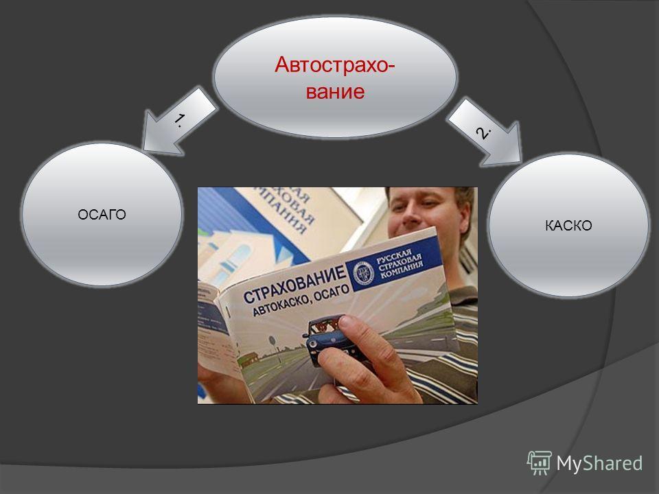 Автострахо- вание ОСАГО КАСКО 1. 2.