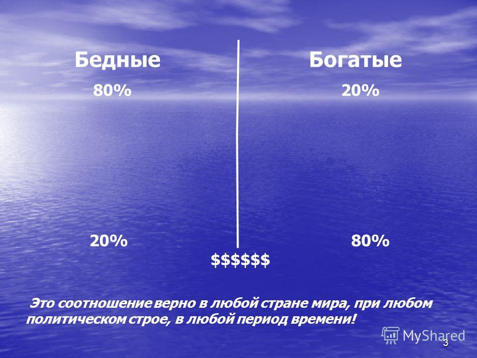 3 Бедные Богатые 80% 20% 20% 80% $$$$$$ Это соотношение верно в любой стране мира, при любом политическом строе, в любой период времени!