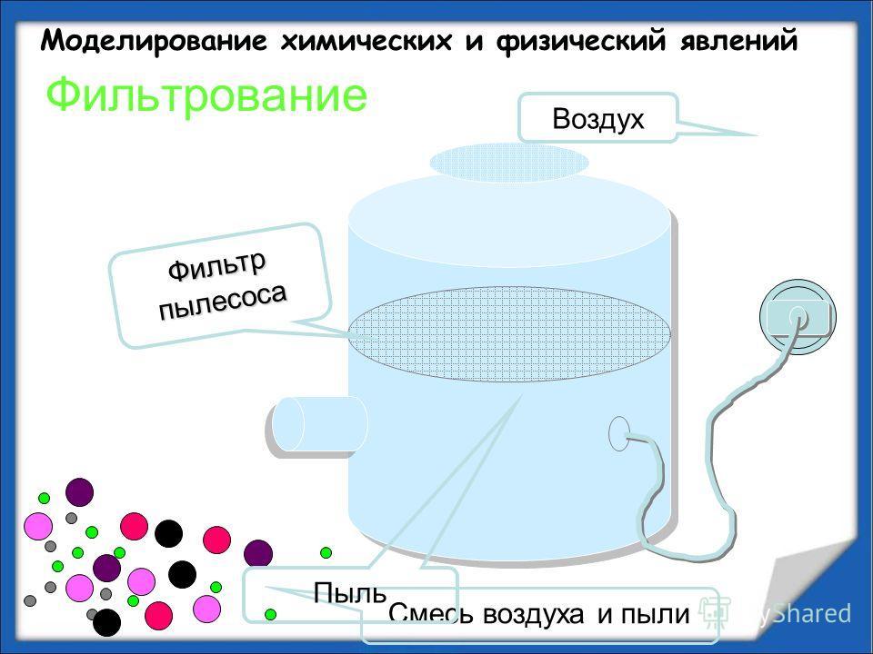 Фильтрование Фильтр пылесоса Смесь воздуха и пыли Пыль Воздух Моделирование химических и физический явлений