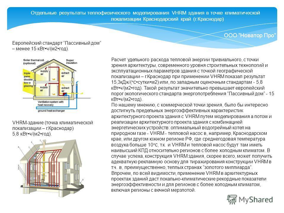 Отдельные результаты теплофизического моделирования VHRM здания в точке климатической локализации Краснодарский край (г.Краснодар) ООО Новатор Про Расчет удельного расхода тепловой энергии тривиального, с точки зрения архитектуры, современного уровня