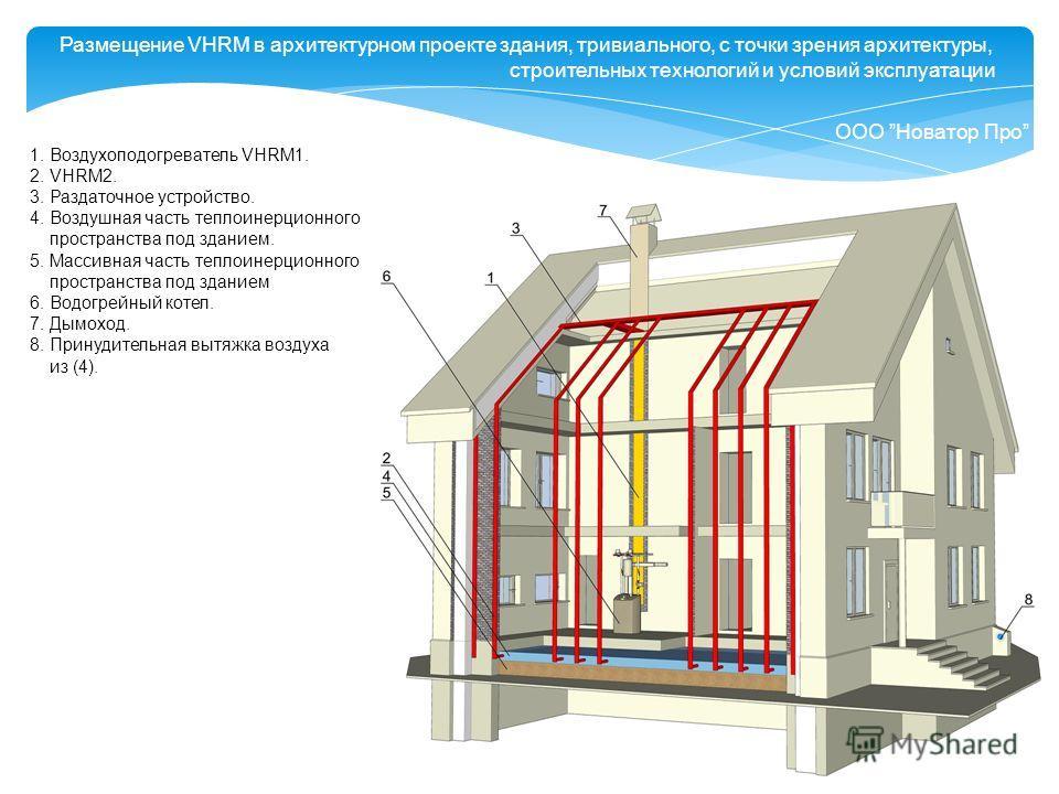 Размещение VHRM в архитектурном проекте здания, тривиального, с точки зрения архитектуры, строительных технологий и условий эксплуатации 1. Воздухоподогреватель VHRM1. 2. VHRM2. 3. Раздаточное устройство. 4. Воздушная часть теплоинерционного простран