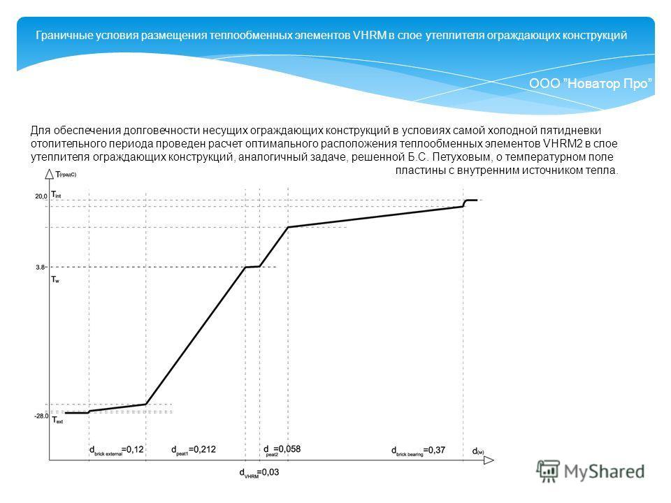 Граничные условия размещения теплообменных элементов VHRM в слое утеплителя ограждающих конструкций Для обеспечения долговечности несущих ограждающих конструкций в условиях самой холодной пятидневки отопительного периода проведен расчет оптимального