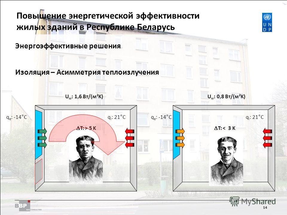 Improving Energy Efficiency in Residential Buildings in the Republic of Belarus T: > 5 K 14 Энергоэффективные решения Изоляция – Асимметрия теплоизлучения q e : -14°Cq i : 21°C T: < 3 K U w : 0,8 Вт/(м²K) q e : -14°Cq i : 21°C U w : 1,6 Вт/(м²K) Повы