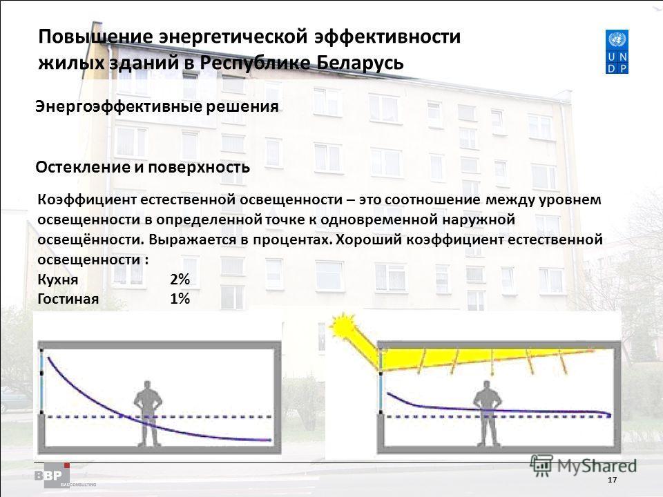 Improving Energy Efficiency in Residential Buildings in the Republic of Belarus 17 Энергоэффективные решения Остекление и поверхность Коэффициент естественной освещенности – это соотношение между уровнем освещенности в определенной точке к одновремен