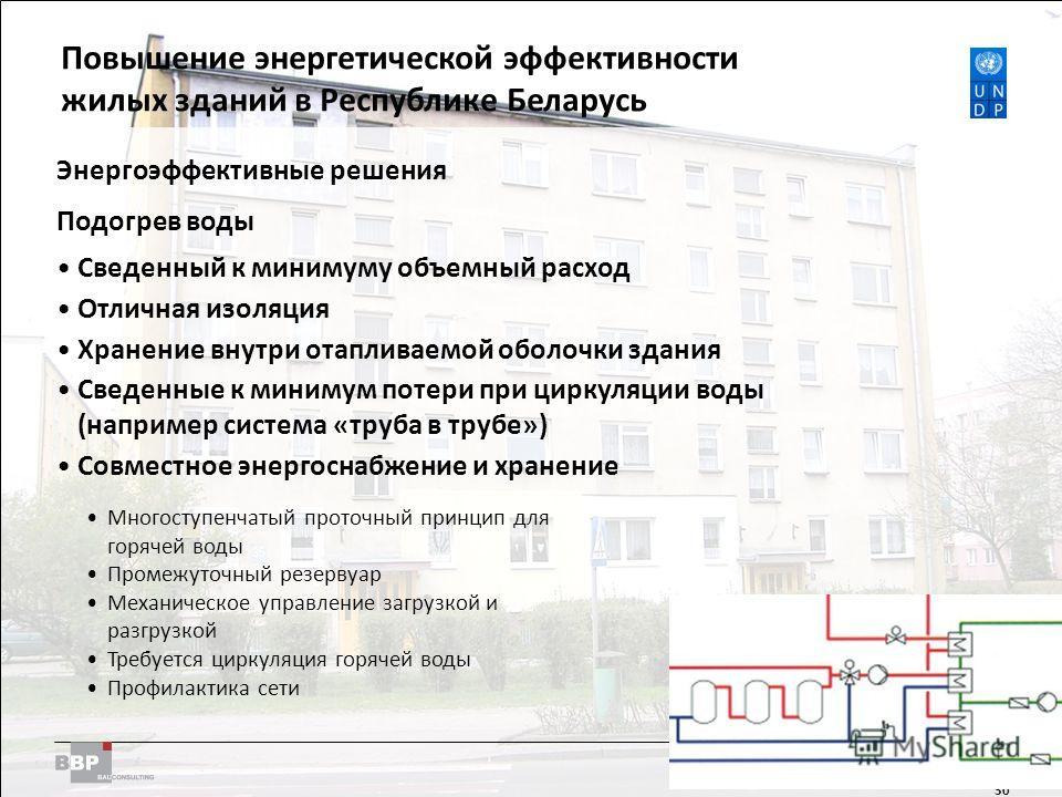 Improving Energy Efficiency in Residential Buildings in the Republic of Belarus 30 Подогрев воды Энергоэффективные решения 30 Сведенный к минимуму объемный расход Отличная изоляция Хранение внутри отапливаемой оболочки здания Сведенные к минимум поте