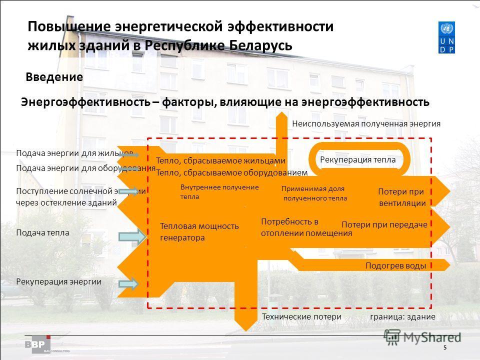 Improving Energy Efficiency in Residential Buildings in the Republic of Belarus 5 Введение Энергоэффективность – факторы, влияющие на энергоэффективность Поступление солнечной энергии через остекление зданий Подача тепла Рекуперация энергии Подача эн