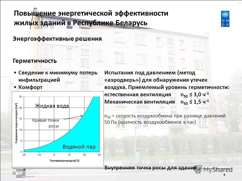 Improving Energy Efficiency in Residential Buildings in the Republic of Belarus 8 Энергоэффективные решения Герметичность Сведение к минимуму потерь инфильтрацией Комфорт Preventing Mold Испытания под давлением (метод «аэродверь») для обнаружения уте