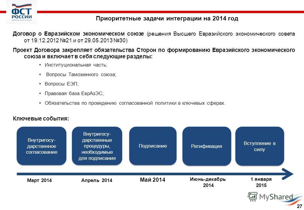 Приоритетные задачи интеграции на 2014 год Договор о Евразийском экономическом союзе (решения Высшего Евразийского экономического совета от 19.12.2012 21 и от 29.05.2013 30) Проект Договора закрепляет обязательства Сторон по формированию Евразийского