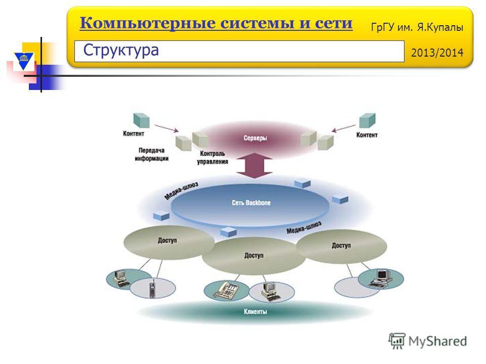 ГрГУ им. Я.Купалы 2013/2014 Компьютерные системы и сети Структура