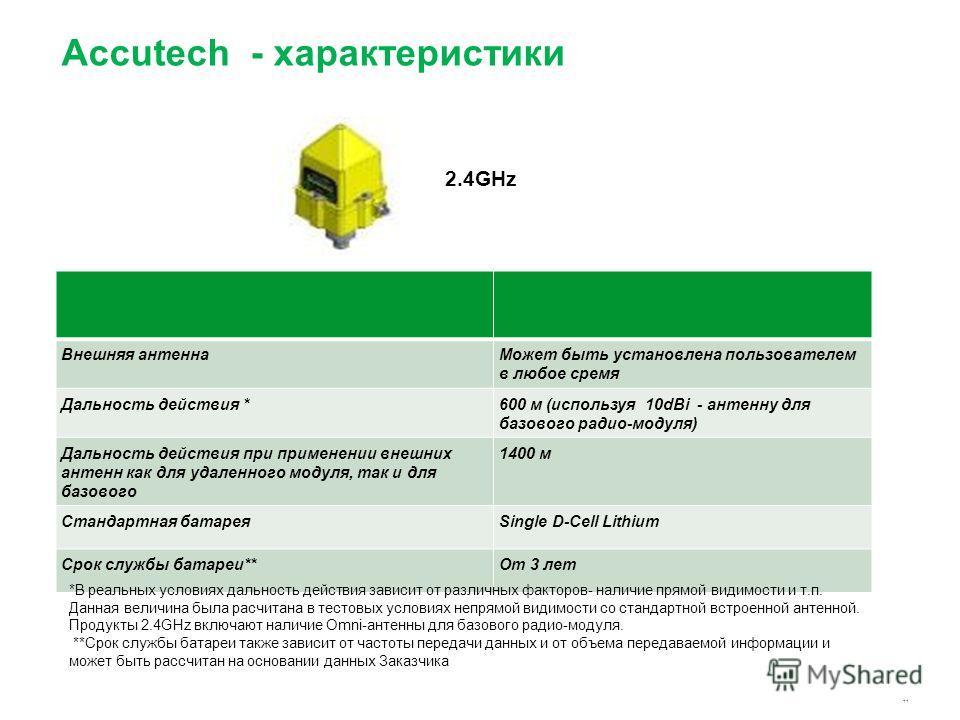Schneider Electric - Industry Business – Telemetry & Remote SCADA Solutions 11 Accutech - характеристики 2.4GHz Внешняя антеннаМожет быть установлена пользователем в любое сремя Дальность действия *600 м (используя 10dBi - антенну для базового радио-