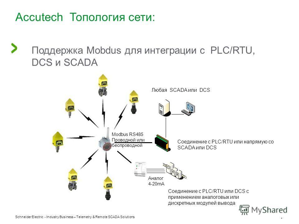 Schneider Electric - Industry Business – Telemetry & Remote SCADA Solutions 9 Accutech Топология сети: Поддержка Mobdus для интеграции с PLC/RTU, DCS и SCADA Modbus RS485 Проводной или беспроводной Аналог 4-20mA Любая SCADA или DCS Соединение с PLC/R