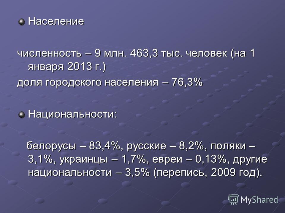 Население численность – 9 млн. 463,3 тыс. человек (на 1 января 2013 г.) доля городского населения – 76,3% Национальности: белорусы – 83,4%, русские – 8,2%, поляки – 3,1%, украинцы – 1,7%, евреи – 0,13%, другие национальности – 3,5% (перепись, 2009 го