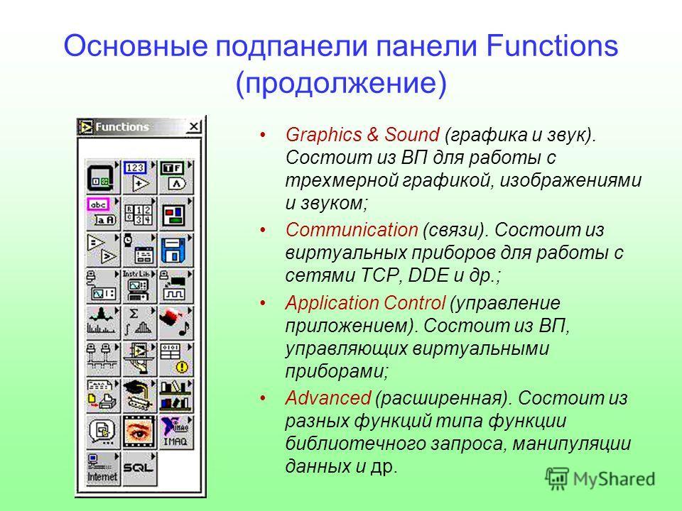 Основные подпанели панели Functions (продолжение) Graphics & Sound (графика и звук). Состоит из ВП для работы с трехмерной графикой, изображениями и звуком; Communication (связи). Состоит из виртуальных приборов для работы с сетями TCP, DDE и др.; Ap