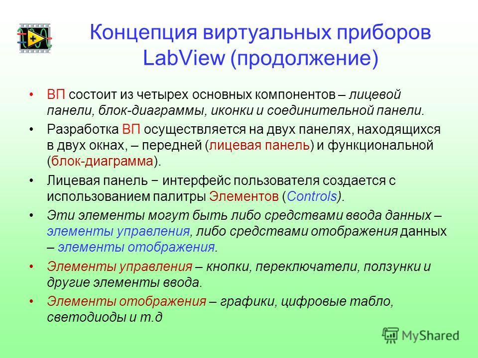 Концепция виртуальных приборов LabView (продолжение) ВП состоит из четырех основных компонентов – лицевой панели, блок-диаграммы, иконки и соединительной панели. Разработка ВП осуществляется на двух панелях, находящихся в двух окнах, – передней (лице