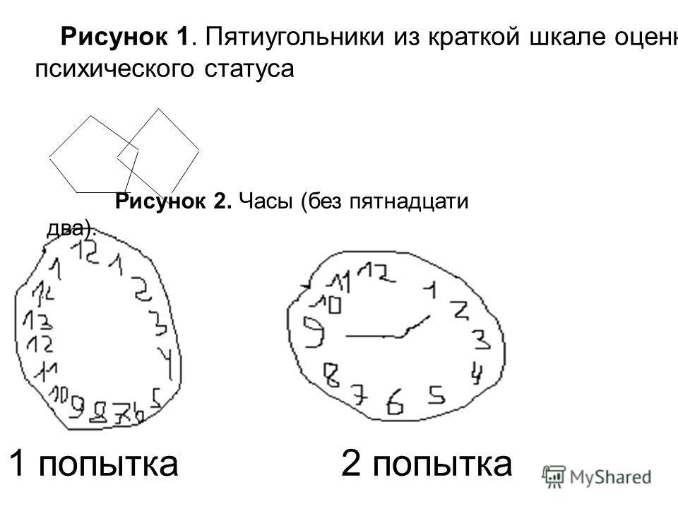 1212 Рисунок 1. Пятиугольники из краткой шкале оценки психического статуса Рисунок 2. Часы (без пятнадцати два). 1 попытка 2 попытка