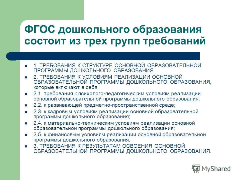 ФГОС дошкольного образования состоит из трех групп требований 1. ТРЕБОВАНИЯ К СТРУКТУРЕ ОСНОВНОЙ ОБРАЗОВАТЕЛЬНОЙ ПРОГРАММЫ ДОШКОЛЬНОГО ОБРАЗОВАНИЯ 2. ТРЕБОВАНИЯ К УСЛОВИЯМ РЕАЛИЗАЦИИ ОСНОВНОЙ ОБРАЗОВАТЕЛЬНОЙ ПРОГРАММЫ ДОШКОЛЬНОГО ОБРАЗОВАНИЯ, которые