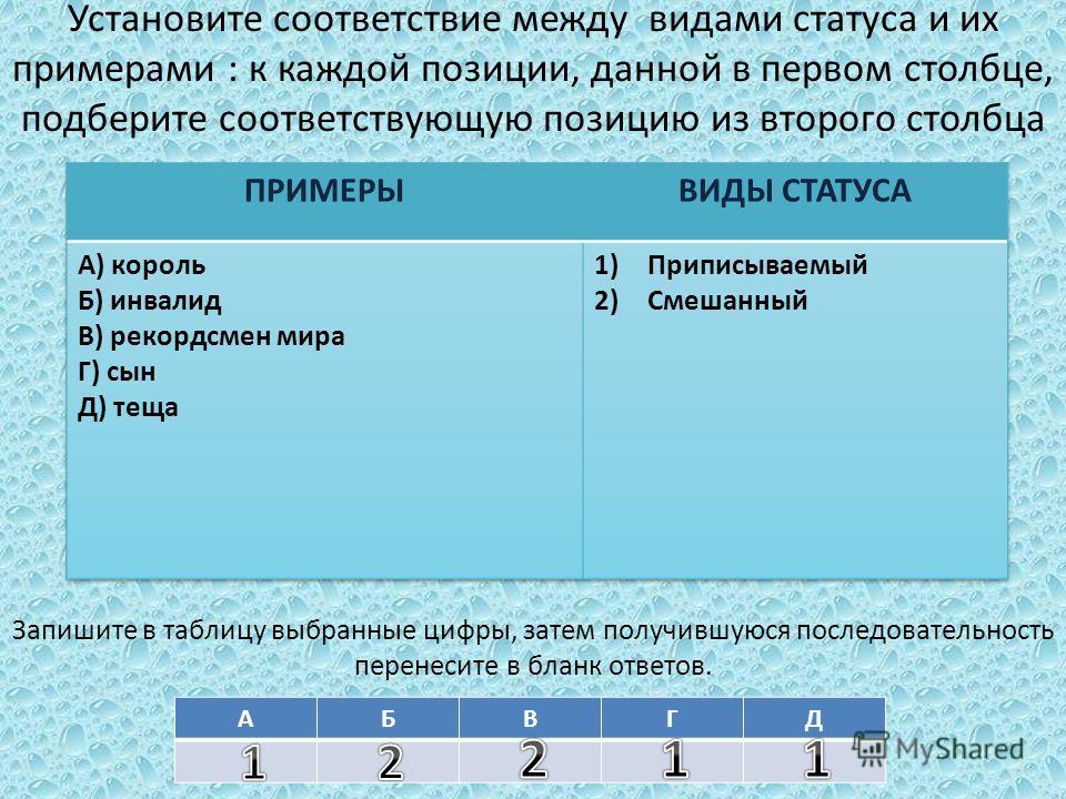 Установите соответствие между видами статуса и их примерами : к каждой позиции, данной в первом столбце, подберите соответствующую позицию из второго столбца Запишите в таблицу выбранные цифры, затем получившуюся последовательность перенесите в бланк