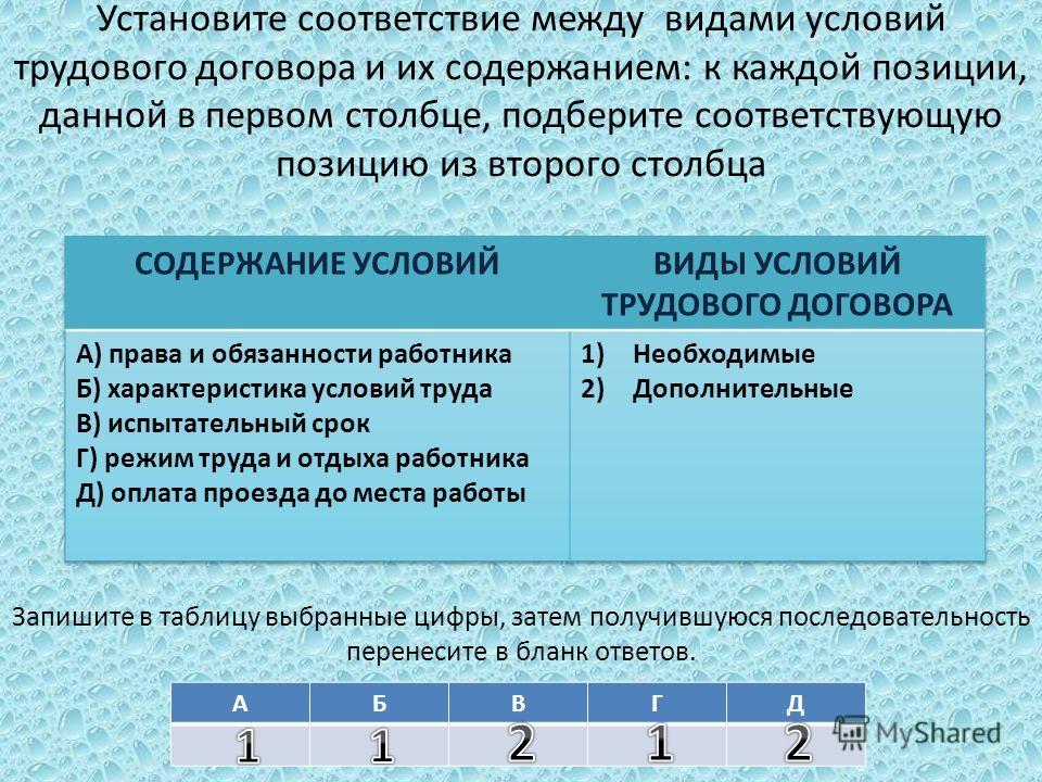 Установите соответствие между видами условий трудового договора и их содержанием: к каждой позиции, данной в первом столбце, подберите соответствующую позицию из второго столбца Запишите в таблицу выбранные цифры, затем получившуюся последовательност