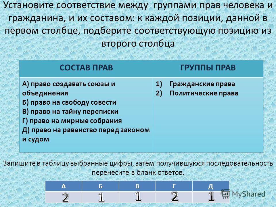 Установите соответствие между группами прав человека и гражданина, и их составом: к каждой позиции, данной в первом столбце, подберите соответствующую позицию из второго столбца Запишите в таблицу выбранные цифры, затем получившуюся последовательност