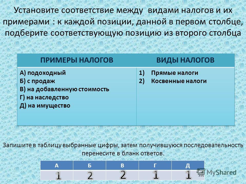 Установите соответствие между видами налогов и их примерами : к каждой позиции, данной в первом столбце, подберите соответствующую позицию из второго столбца Запишите в таблицу выбранные цифры, затем получившуюся последовательность перенесите в бланк
