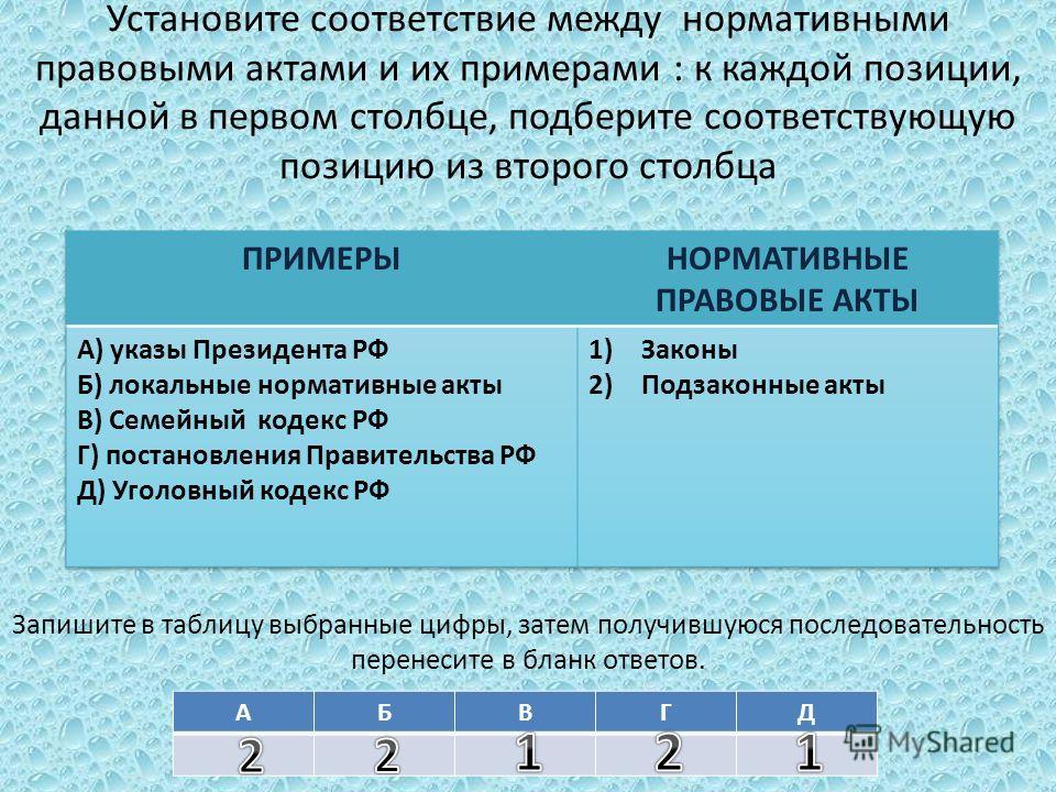 Установите соответствие между нормативными правовыми актами и их примерами : к каждой позиции, данной в первом столбце, подберите соответствующую позицию из второго столбца Запишите в таблицу выбранные цифры, затем получившуюся последовательность пер