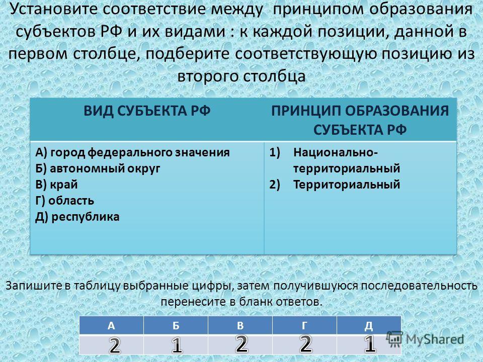 Установите соответствие между принципом образования субъектов РФ и их видами : к каждой позиции, данной в первом столбце, подберите соответствующую позицию из второго столбца Запишите в таблицу выбранные цифры, затем получившуюся последовательность п
