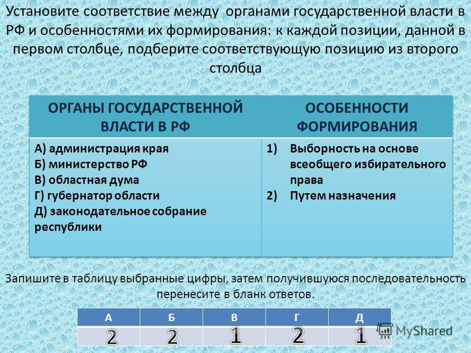 Установите соответствие между органами государственной власти в РФ и особенностями их формирования: к каждой позиции, данной в первом столбце, подберите соответствующую позицию из второго столбца Запишите в таблицу выбранные цифры, затем получившуюся