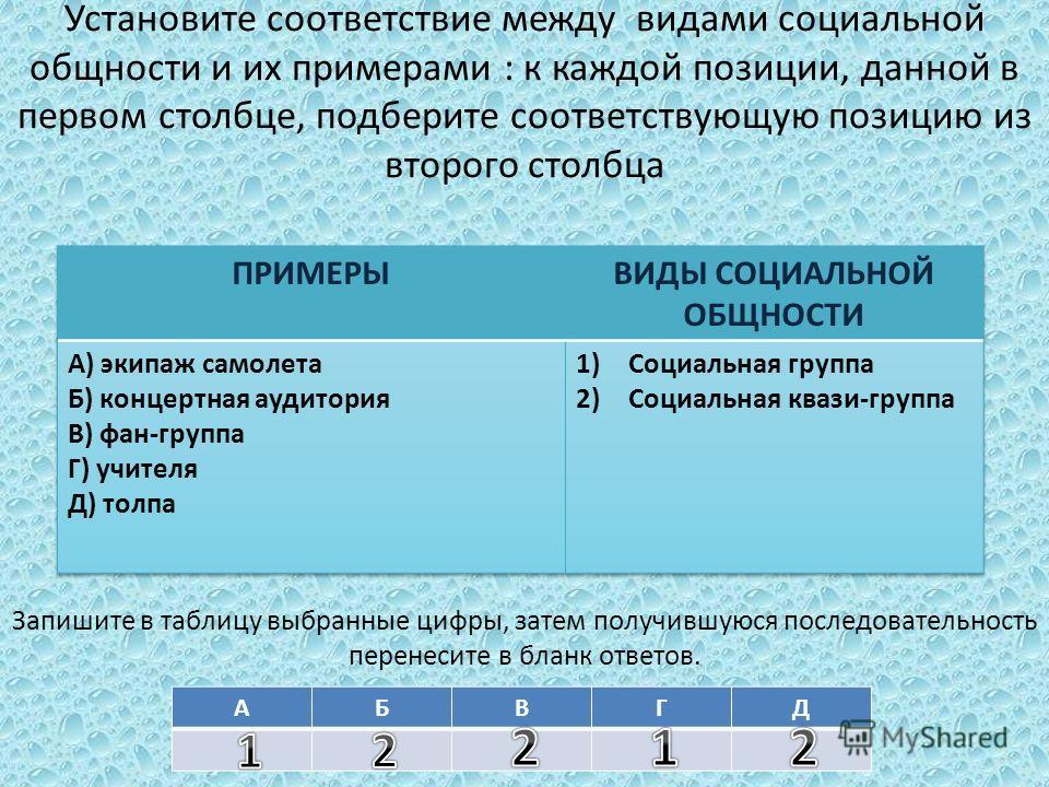 Установите соответствие между видами социальной общности и их примерами : к каждой позиции, данной в первом столбце, подберите соответствующую позицию из второго столбца Запишите в таблицу выбранные цифры, затем получившуюся последовательность перене
