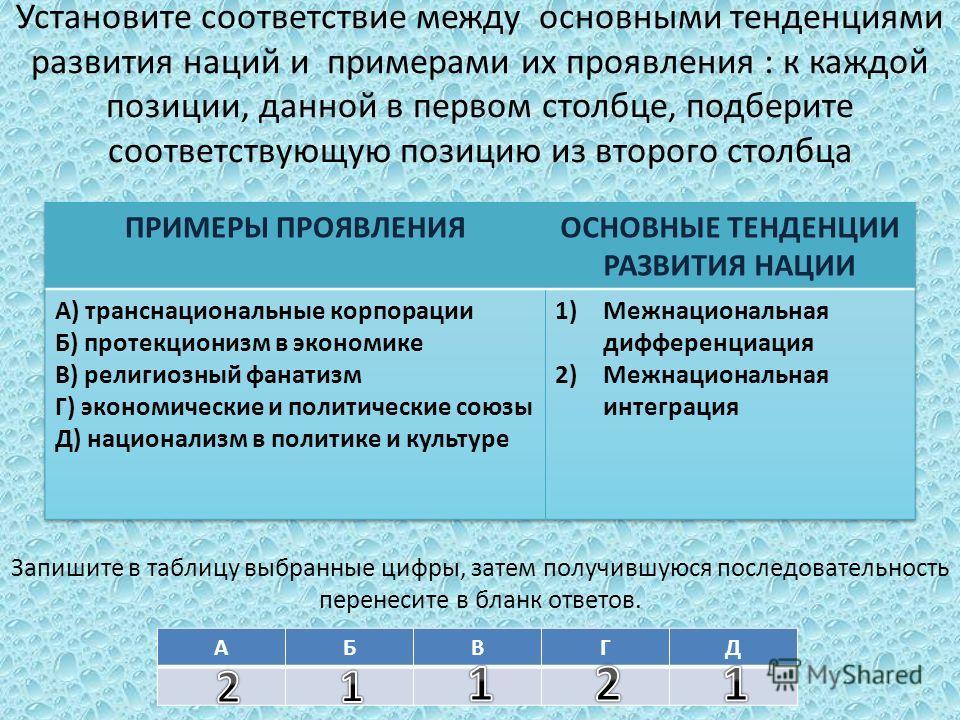 Установите соответствие между основными тенденциями развития наций и примерами их проявления : к каждой позиции, данной в первом столбце, подберите соответствующую позицию из второго столбца Запишите в таблицу выбранные цифры, затем получившуюся посл