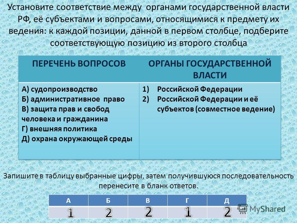 Установите соответствие между органами государственной власти РФ, её субъектами и вопросами, относящимися к предмету их ведения: к каждой позиции, данной в первом столбце, подберите соответствующую позицию из второго столбца Запишите в таблицу выбран