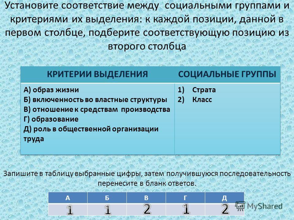 Установите соответствие между социальными группами и критериями их выделения: к каждой позиции, данной в первом столбце, подберите соответствующую позицию из второго столбца Запишите в таблицу выбранные цифры, затем получившуюся последовательность пе