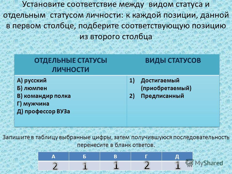 Установите соответствие между видом статуса и отдельным статусом личности: к каждой позиции, данной в первом столбце, подберите соответствующую позицию из второго столбца Запишите в таблицу выбранные цифры, затем получившуюся последовательность перен
