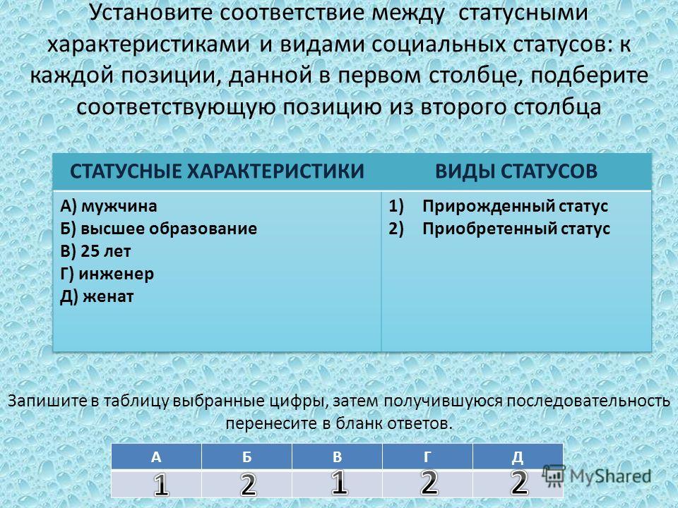 Установите соответствие между статусными характеристиками и видами социальных статусов: к каждой позиции, данной в первом столбце, подберите соответствующую позицию из второго столбца Запишите в таблицу выбранные цифры, затем получившуюся последовате