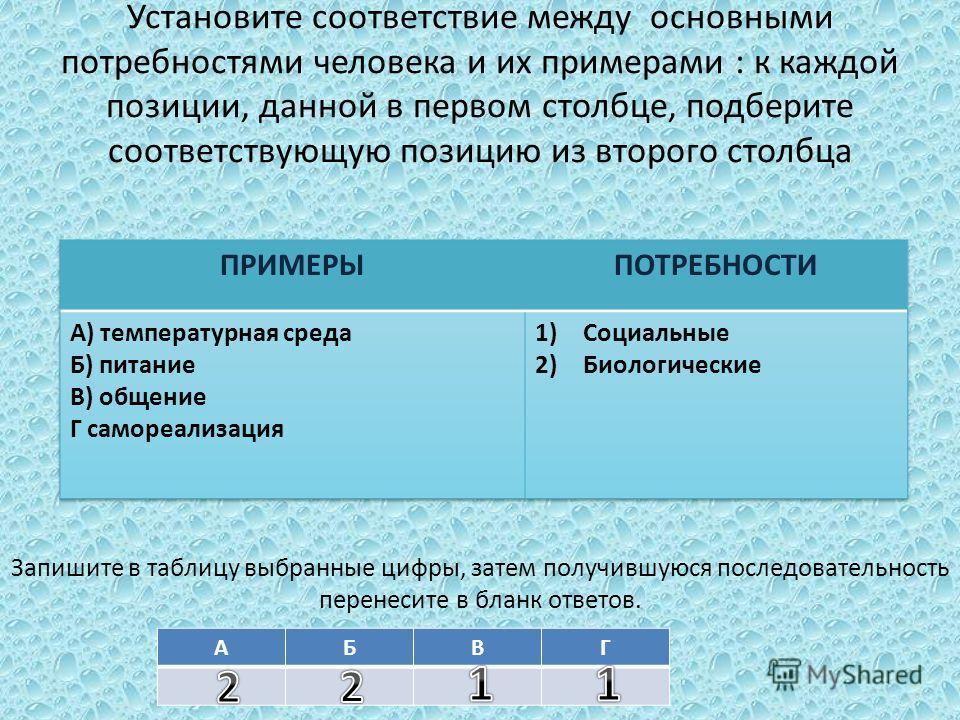 Установите соответствие между основными потребностями человека и их примерами : к каждой позиции, данной в первом столбце, подберите соответствующую позицию из второго столбца Запишите в таблицу выбранные цифры, затем получившуюся последовательность