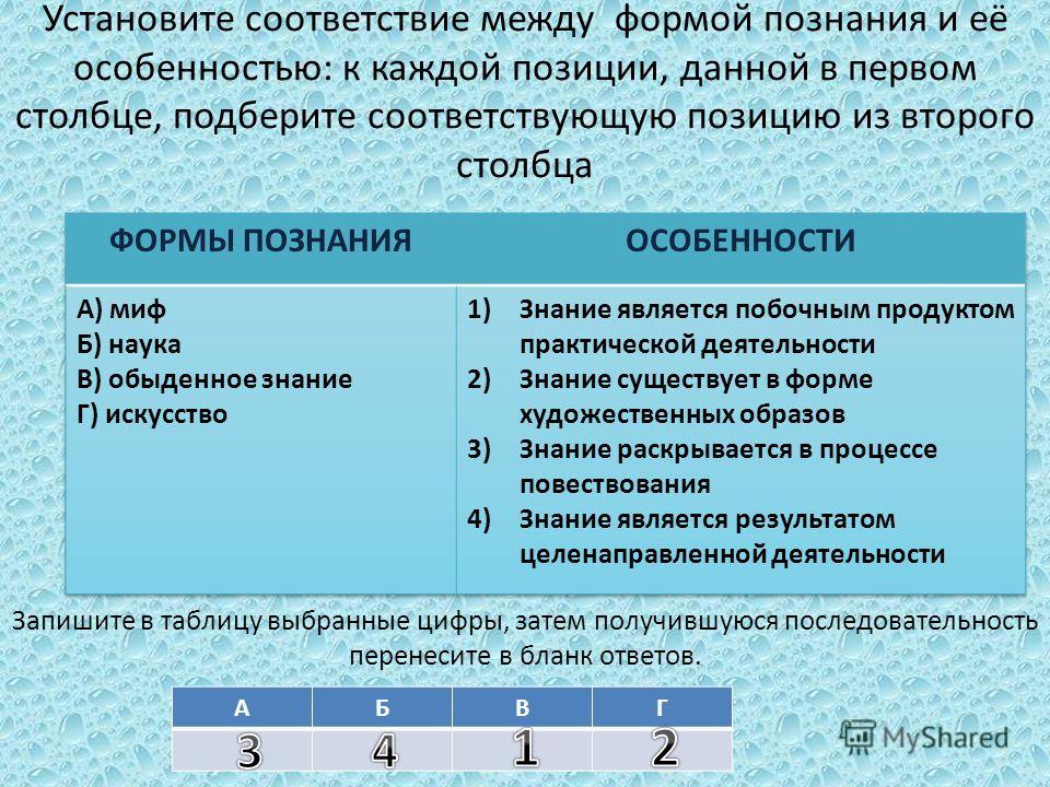 Установите соответствие между формой познания и её особенностью: к каждой позиции, данной в первом столбце, подберите соответствующую позицию из второго столбца Запишите в таблицу выбранные цифры, затем получившуюся последовательность перенесите в бл