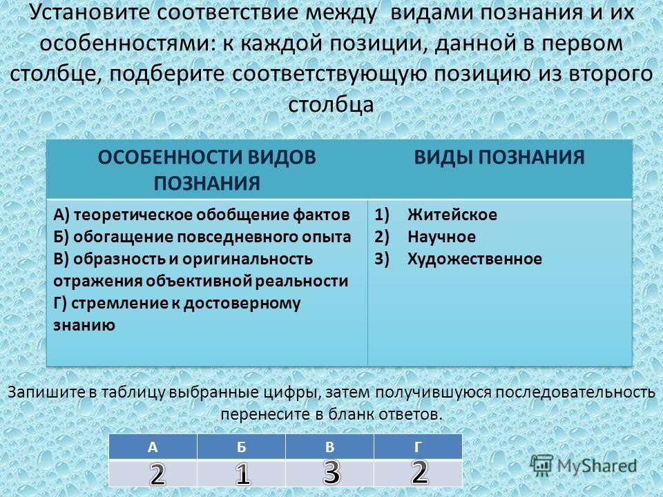 Установите соответствие между видами познания и их особенностями: к каждой позиции, данной в первом столбце, подберите соответствующую позицию из второго столбца Запишите в таблицу выбранные цифры, затем получившуюся последовательность перенесите в б