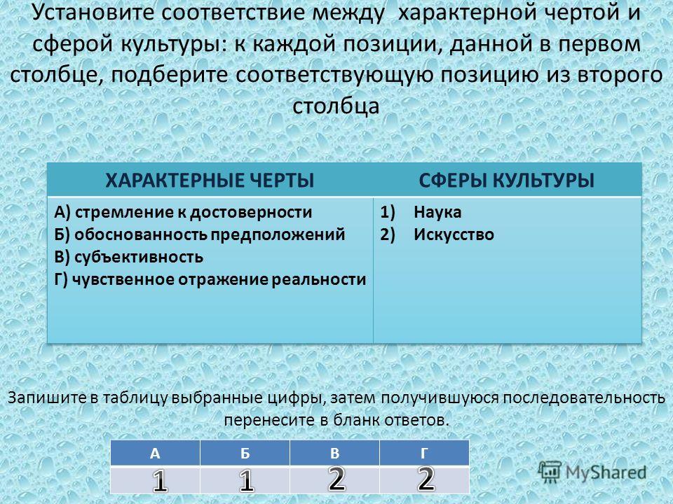 Установите соответствие между характерной чертой и сферой культуры: к каждой позиции, данной в первом столбце, подберите соответствующую позицию из второго столбца Запишите в таблицу выбранные цифры, затем получившуюся последовательность перенесите в