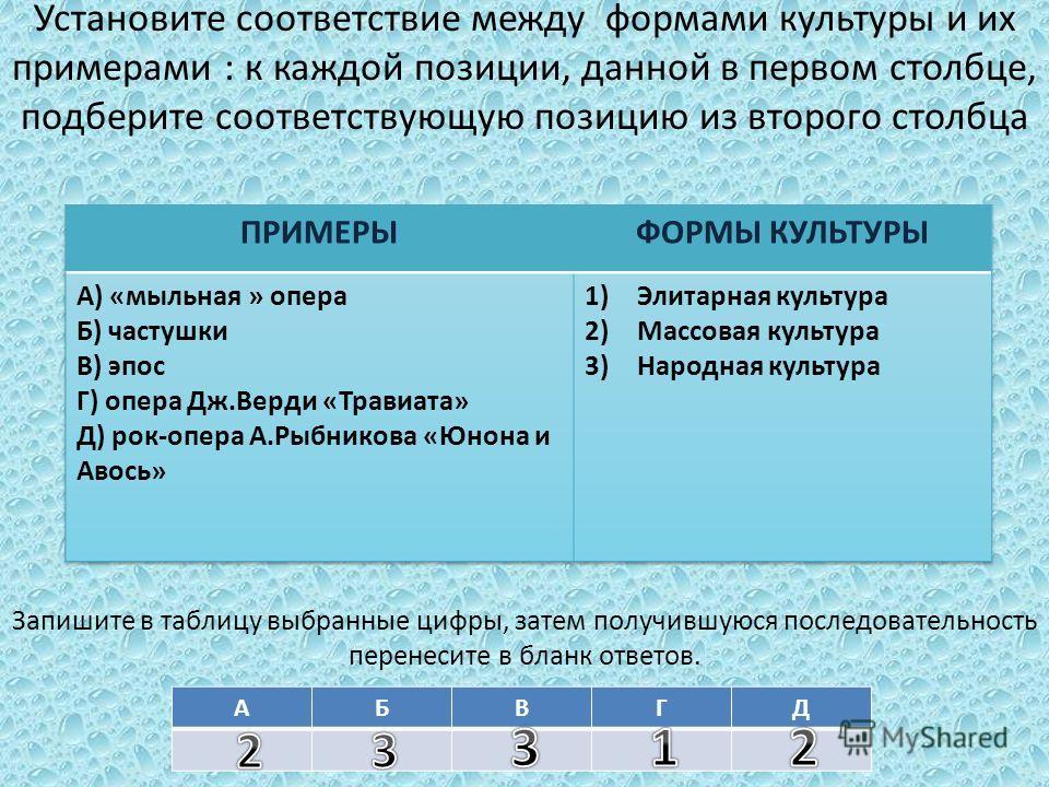 Установите соответствие между формами культуры и их примерами : к каждой позиции, данной в первом столбце, подберите соответствующую позицию из второго столбца Запишите в таблицу выбранные цифры, затем получившуюся последовательность перенесите в бла