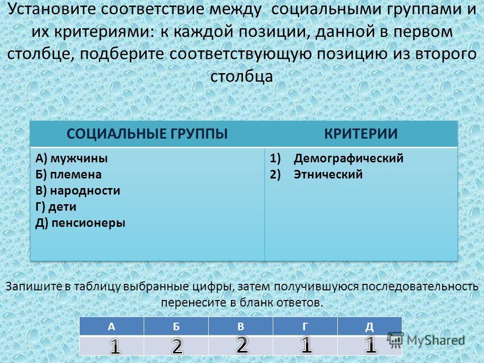 Установите соответствие между социальными группами и их критериями: к каждой позиции, данной в первом столбце, подберите соответствующую позицию из второго столбца Запишите в таблицу выбранные цифры, затем получившуюся последовательность перенесите в