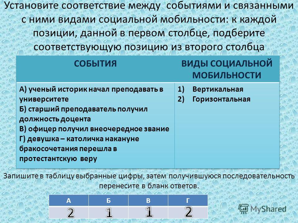 Установите соответствие между событиями и связанными с ними видами социальной мобильности: к каждой позиции, данной в первом столбце, подберите соответствующую позицию из второго столбца Запишите в таблицу выбранные цифры, затем получившуюся последов