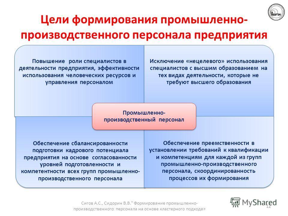 Цели формирования промышленно- производственного персонала предприятия Сигов А.С., Сидорин В.В.